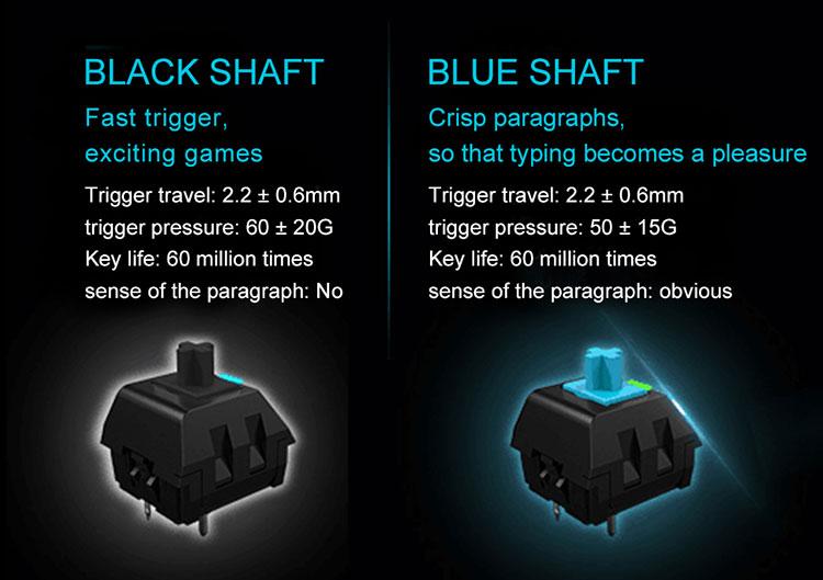 Black or Blue Shaft